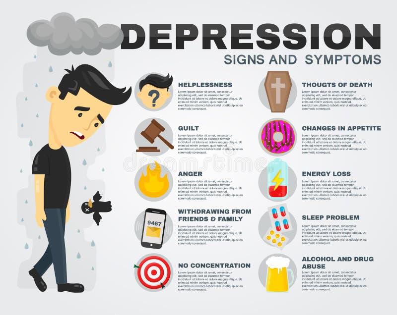 Van depressietekens en symptomen infographic concept De vector vlakke affiche van de beeldverhaalillustratie vector illustratie