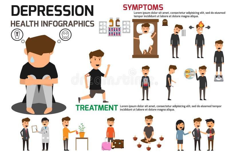 Van depressietekens en symptomen infographic concept Major Depress stock illustratie