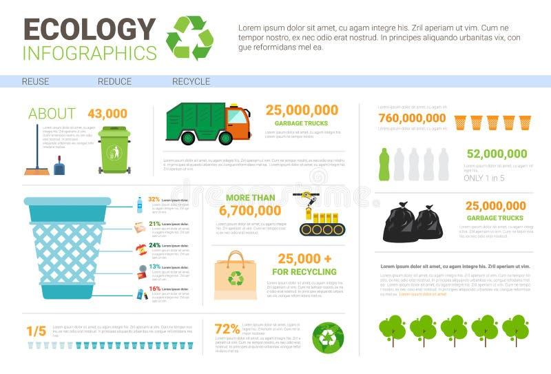 Van het de Banner het Kringloopafval van ecologieinfographic Sorterende Huisvuil vector illustratie