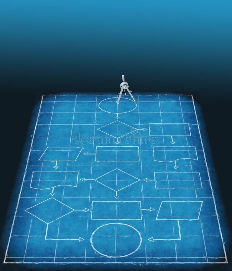 Van het de blauwdrukplan van het stroomschema het procesbeheer vector illustratie