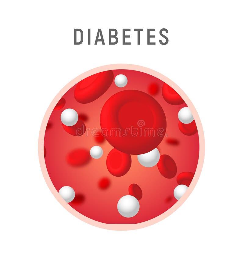 Van het de diabetesniveau van de bloedsuiker het symbool van het het conceptenpictogram Menselijke desease van de glucoseinsuline vector illustratie