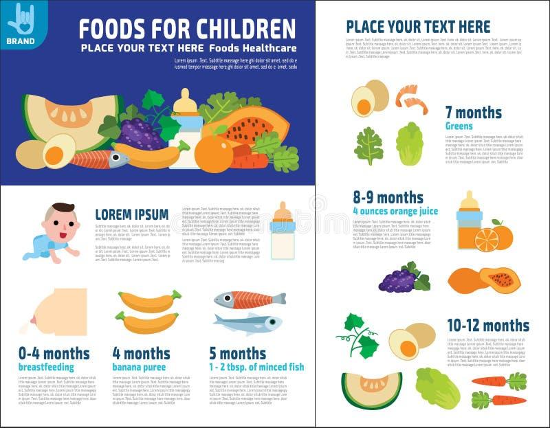 Van het de elementenpictogram van de voedselgezondheid vector infographic de brochureconcept vector illustratie