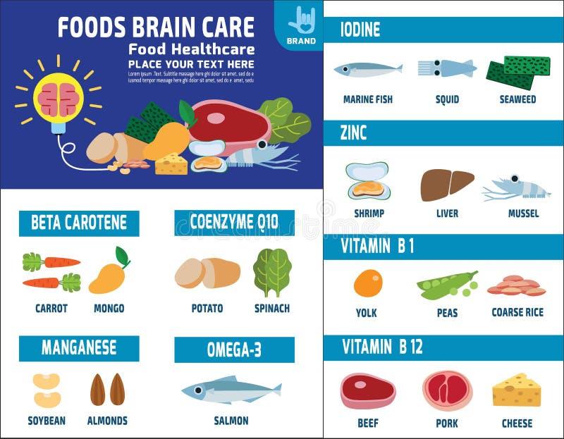 Van het de elementenpictogram van de voedselgezondheid vector infographic de brochureconcept royalty-vrije illustratie