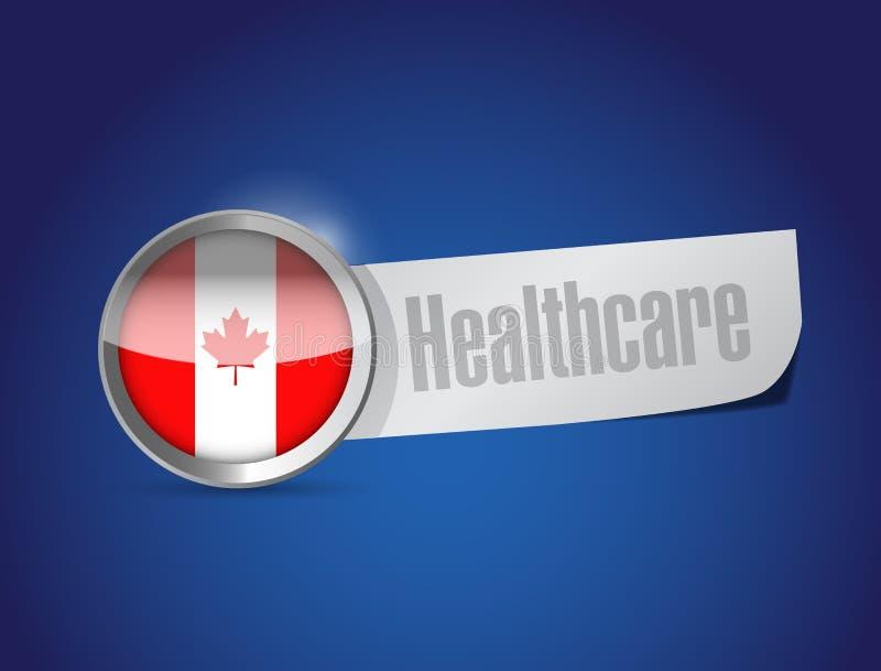 Van het de gezondheidszorgteken van Canada de illustratieontwerp stock illustratie