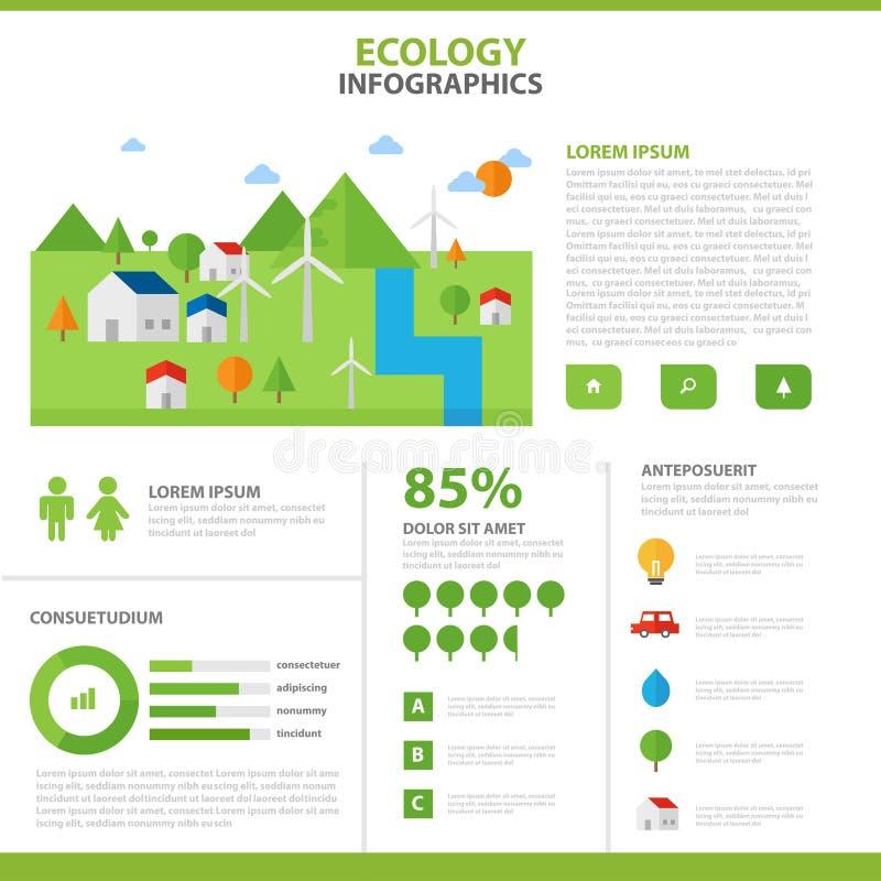 Van het de lay-outmalplaatje van ecologie infographic elementen vlakke het ontwerpreeks, de malplaatjeslay-out van de ecologiepre royalty-vrije illustratie