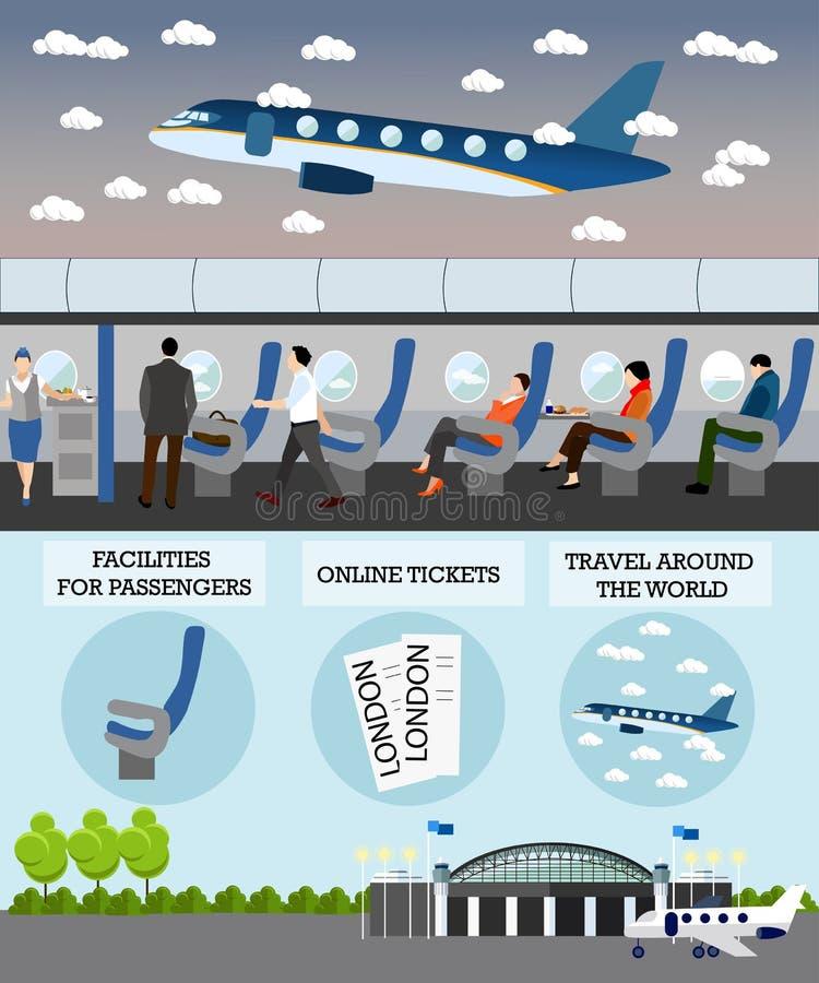 Van het de passagiersconcept van de luchtvaartlijnreis de vectorbanner Mensen in vliegtuig De vliegtuigen vervoeren binnenland stock illustratie