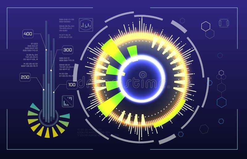 Van het de technologie futuristische moderne gebruikersinterface van het oogaftasten de cirkelvormen Hudelementen De futuristisch royalty-vrije illustratie