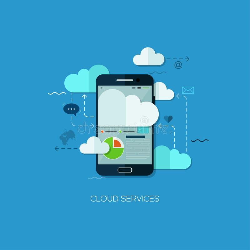 Van het de visie vlakke Web van de wolkendiensten van de de technologietoepassing infographic van bedrijfs Internet conceptenvect stock illustratie