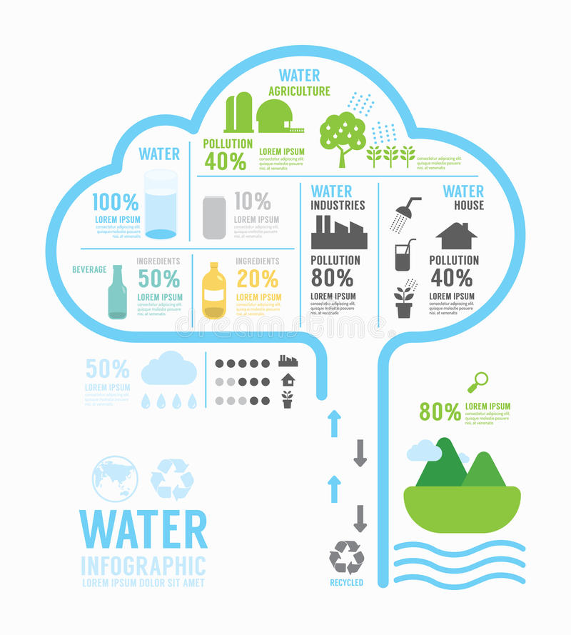 Van het eco jaarverslag van het Infographicwater het malplaatjeontwerp Concept royalty-vrije illustratie