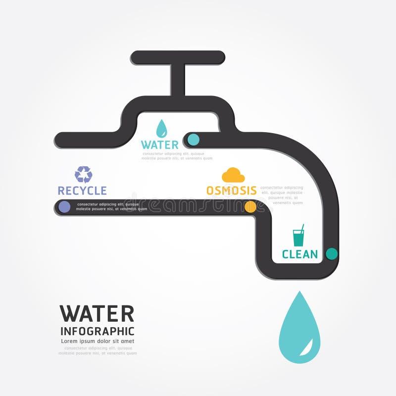 Van het het ontwerpdiagram van het Infographics vectorwater de lijnstyl royalty-vrije illustratie