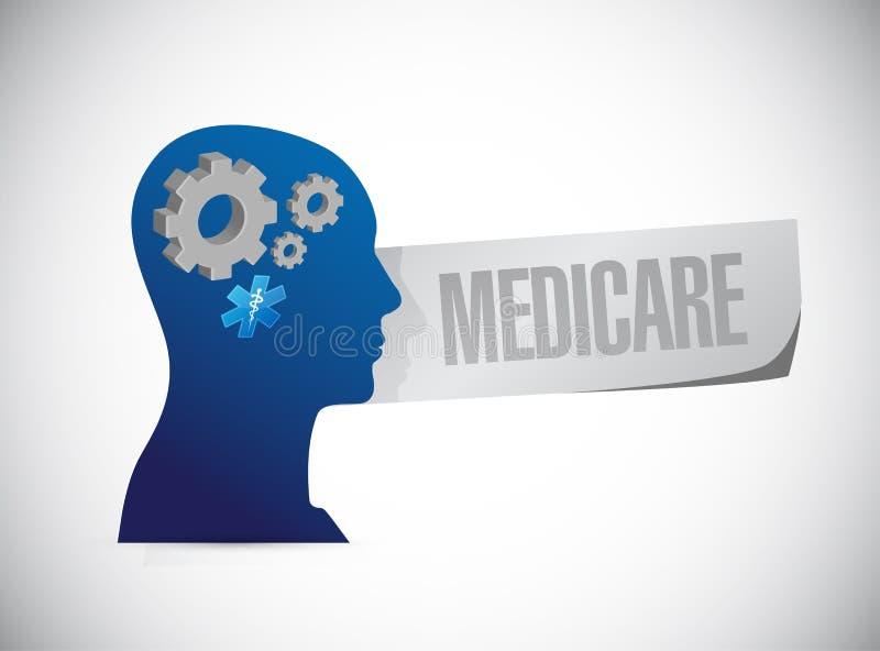 Van het het tekenconcept van gezondheidszorg voor bejaarden hoofd de illustratieontwerp royalty-vrije illustratie
