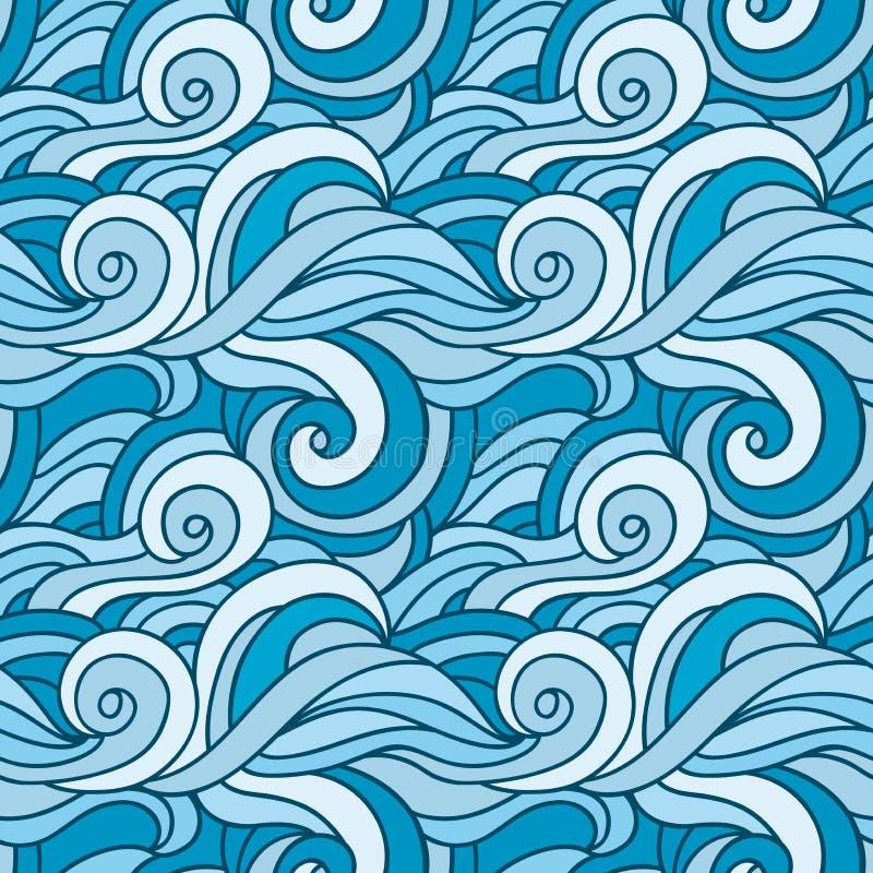 Van het overzeese de textuur golvenwater Hand getrokken abstracte achtergrond in kleuren van blauw stock illustratie