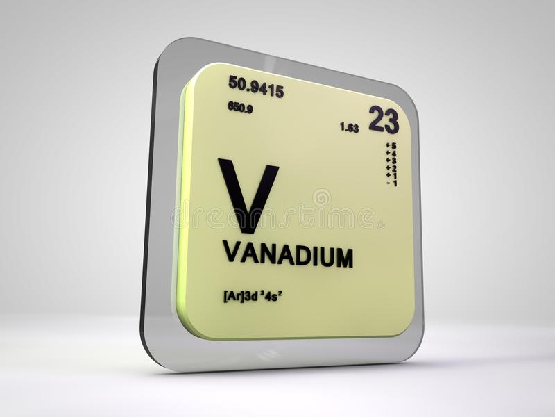 Vanadio v tabla peridica del elemento qumico stock de download vanadio v tabla peridica del elemento qumico stock de ilustracin ilustracin de urtaz Image collections