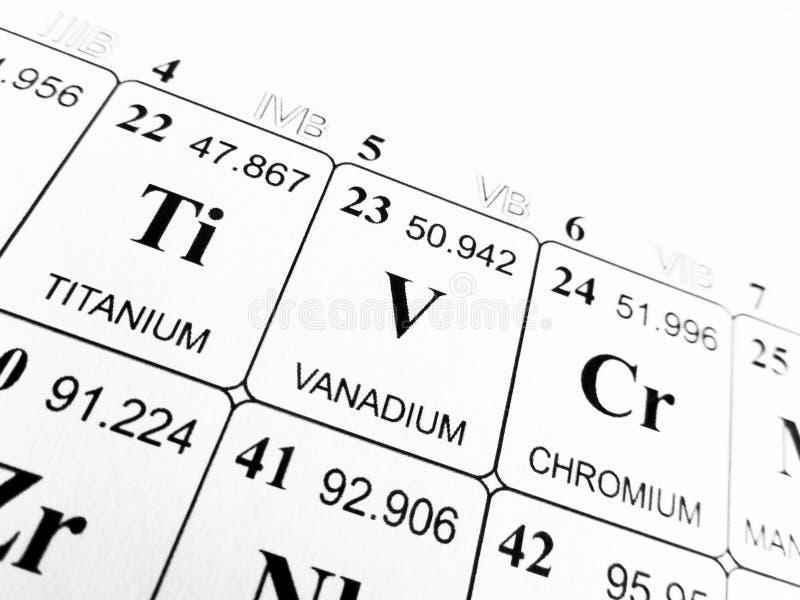 Vanadium on the periodic table of the elements stock photo image download vanadium on the periodic table of the elements stock photo image of relative urtaz Choice Image