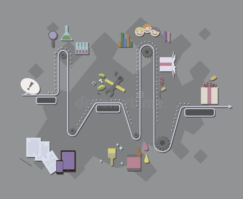 Variant- följdutvecklingsidéer, skapelse, justering, genomförande, provning, färdig di för affär för produktvektorillustration stock illustrationer
