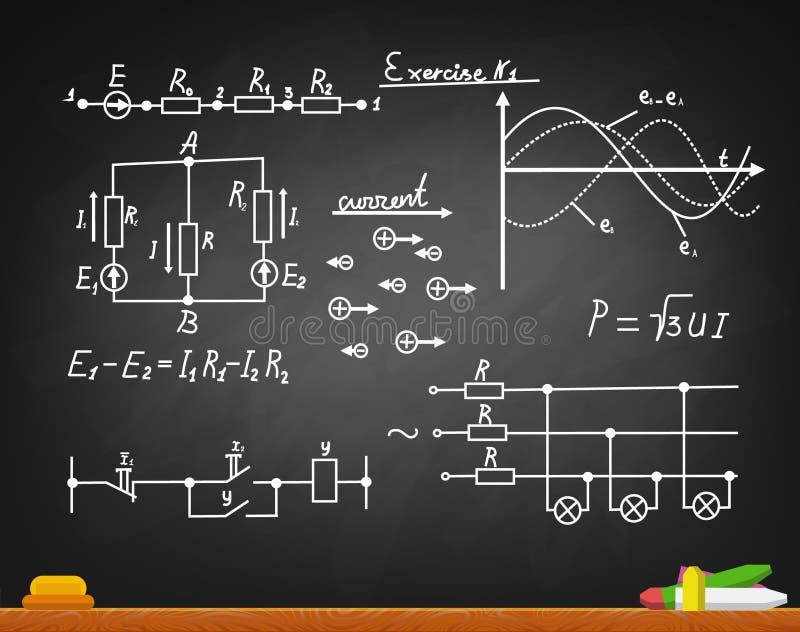 Varie formule illustrazione vettoriale
