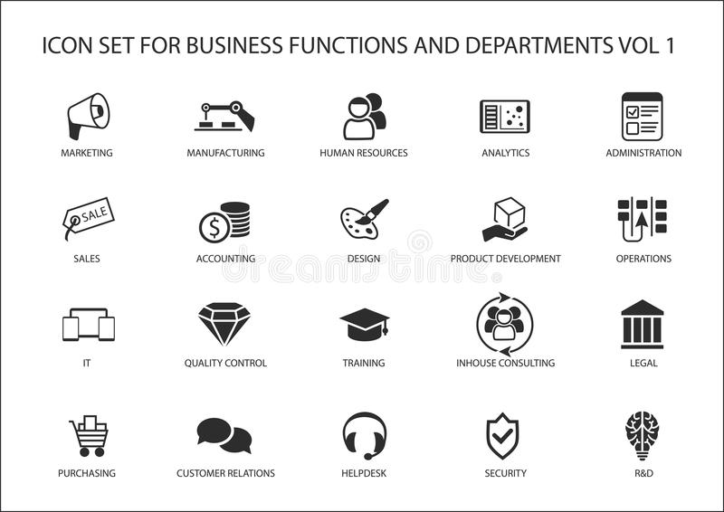 Various business functions and business department icons like sales, marketing, HR, R&D, purchasing, accounting. And operations vector illustration