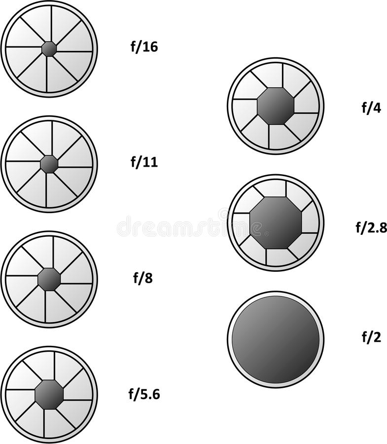 Various camera shutter aperture. S isolated on white stock illustration