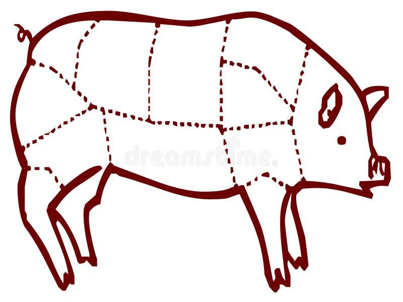 Varken met vleesbesnoeiingen, klaar voor slagerij royalty-vrije illustratie