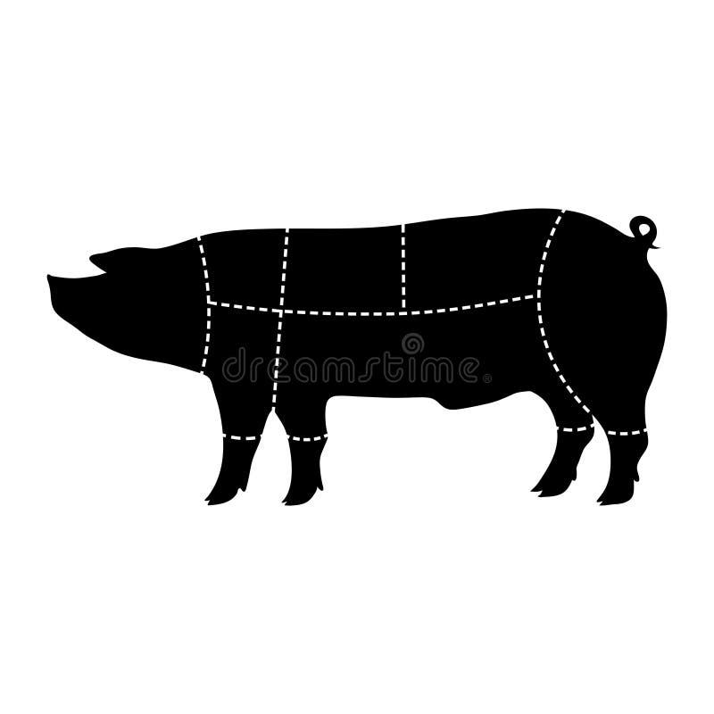 Varkensvlees-scherpe regeling vector illustratie