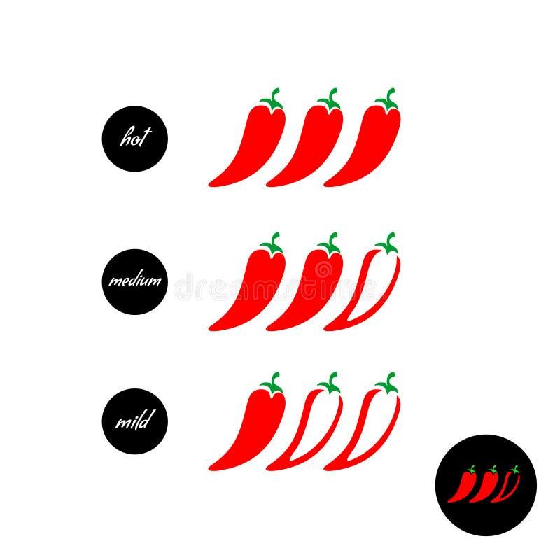 Varm för styrkaskala för röd peppar indikator med milt, medel och ho stock illustrationer