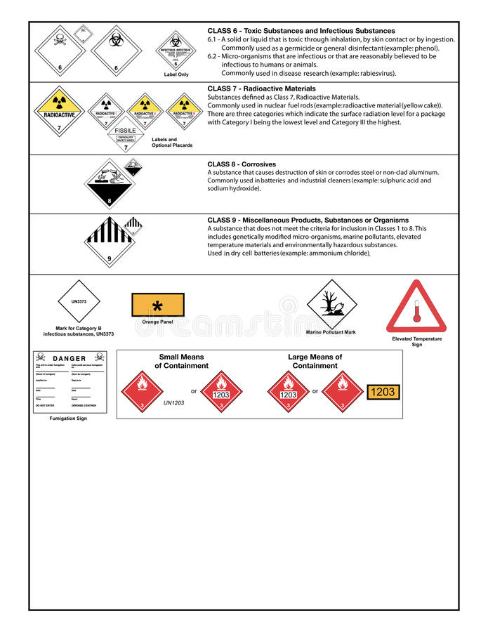 varna för symboler för säkerhetstecken vektor illustrationer