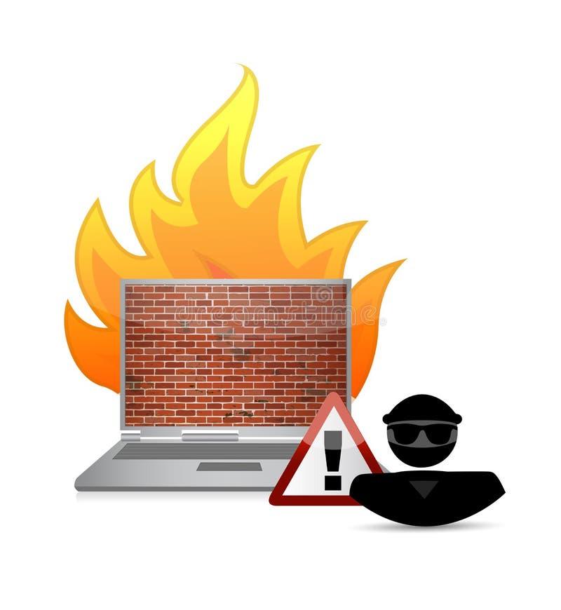 varning för en hacker- och brandväggsäkerhet vektor illustrationer