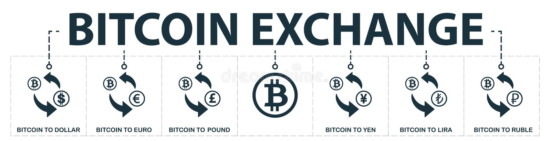 Vastgestelde de pictogrammeninzameling van de Bitcoinuitwisseling Omvat eenvoudige elementen zoals Bitcoin aan Dollar, Bitcoin aa royalty-vrije illustratie
