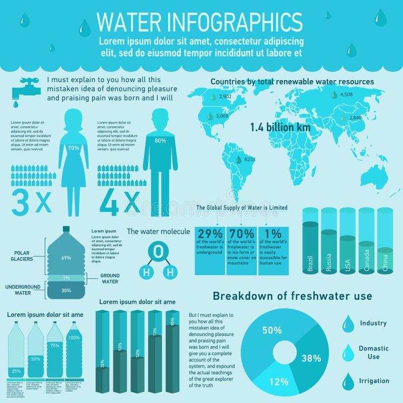 vatten för vektor för information om diagramillustrationinfographics royaltyfri illustrationer