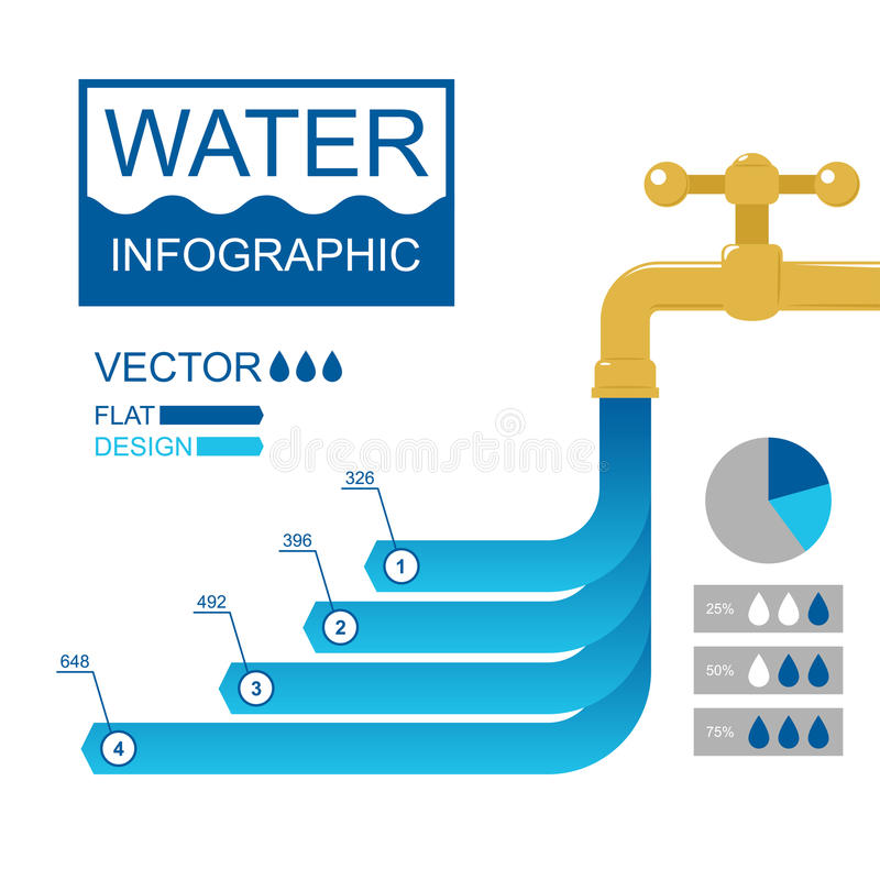 Vatten Infographic vektor illustrationer