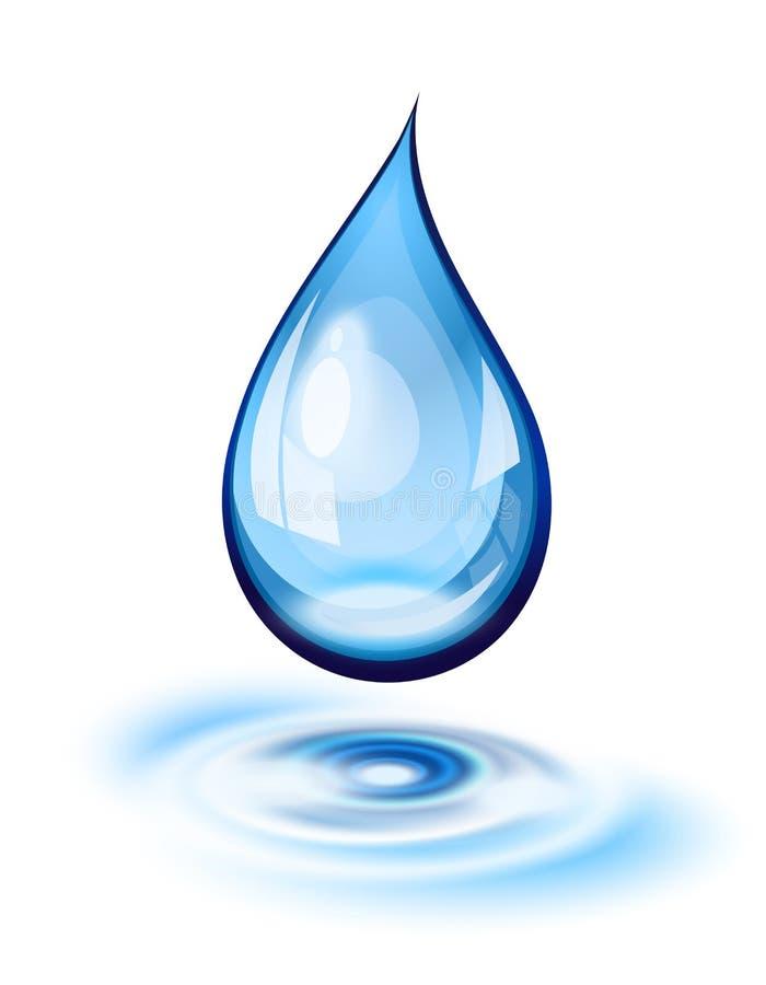 Vattendroppsymbol vektor illustrationer