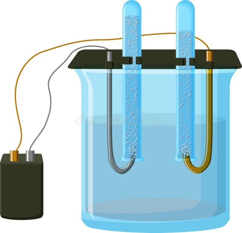 Vattenelektrolysprocess stock illustrationer