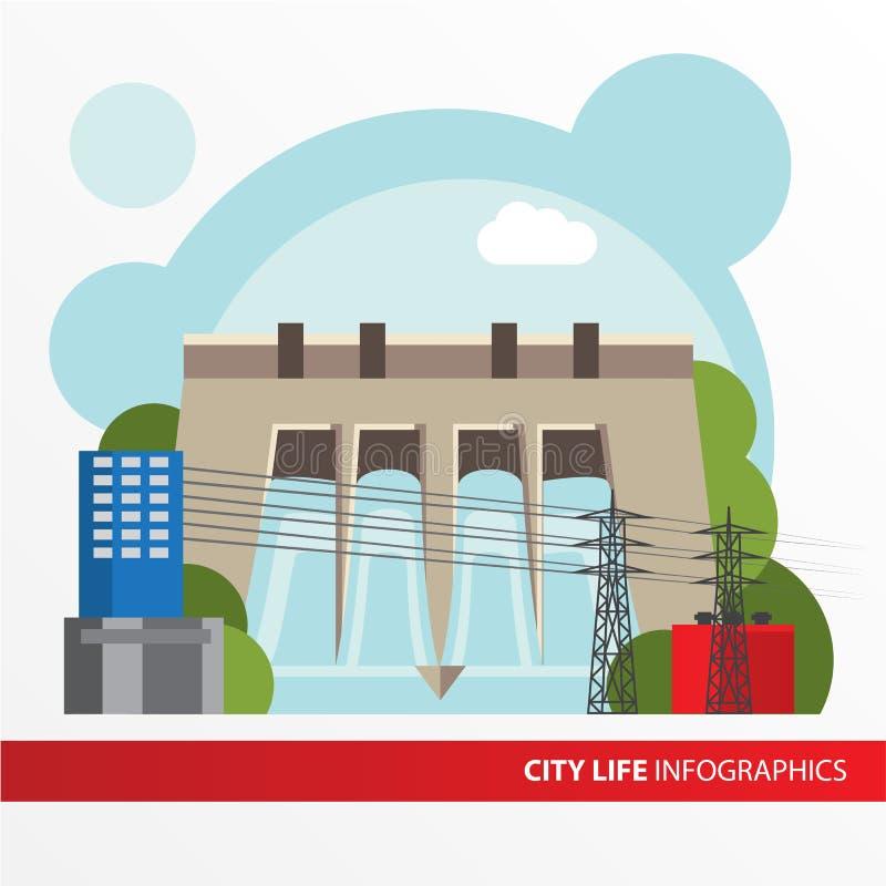 Vattenkraftstation i en plan stil vektor illustrationer