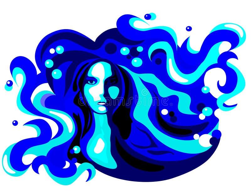 vattenkvinna royaltyfri illustrationer