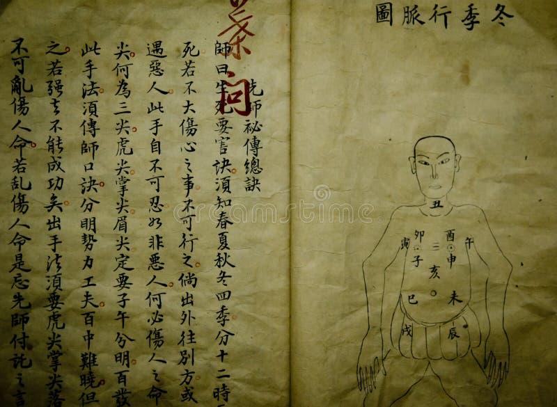 Vecchio libro medico cinese immagini stock