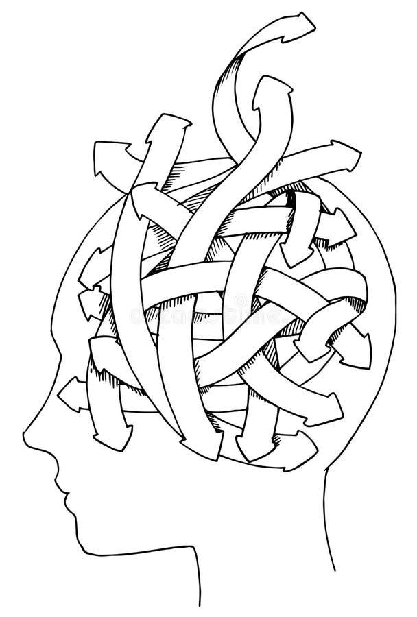 Vecteur confus de concept d'esprit illustration de vecteur