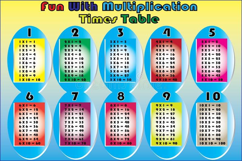 Vecteur d'ensemble de Tableau de temps de multiplication illustration libre de droits