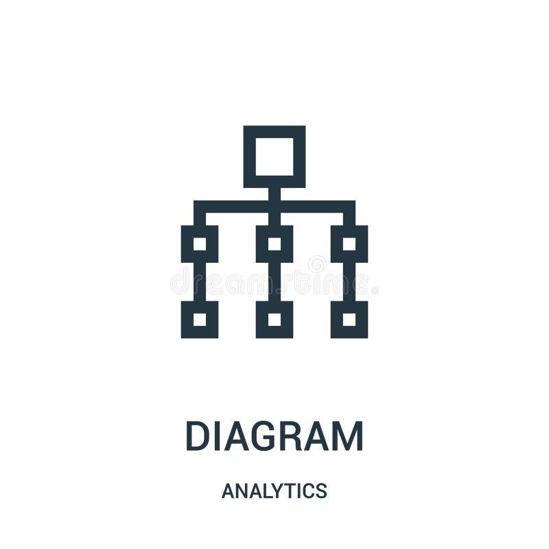 vecteur d'icône de diagramme de collection d'analytics Ligne mince illustration de vecteur d'icône d'ensemble de diagramme illustration de vecteur