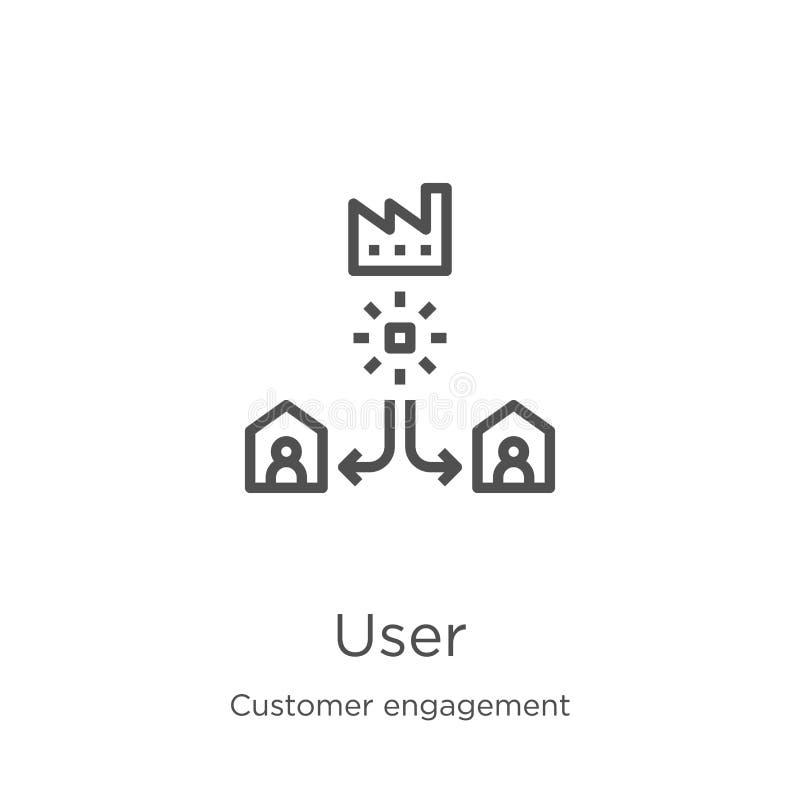 vecteur d'icône d'utilisateur de collection d'engagement de client Ligne mince illustration de vecteur d'ic?ne d'ensemble d'utili illustration de vecteur