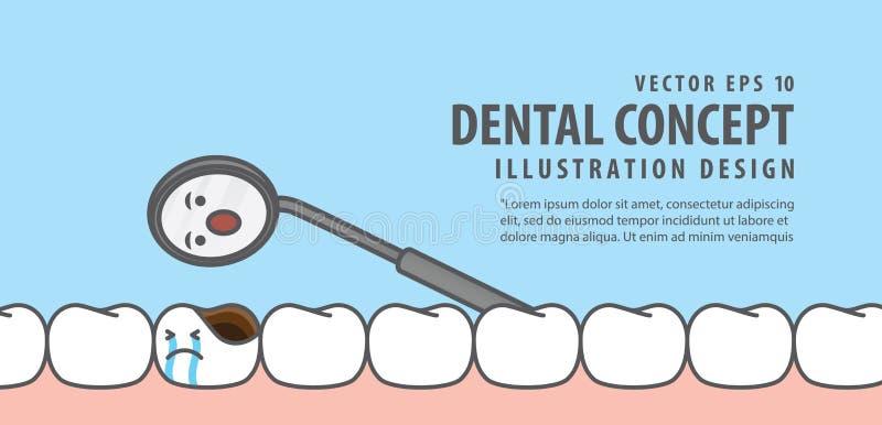 Vecteur d'illustration de contrôle de dents de dent et de miroir de cavité de bannière illustration stock
