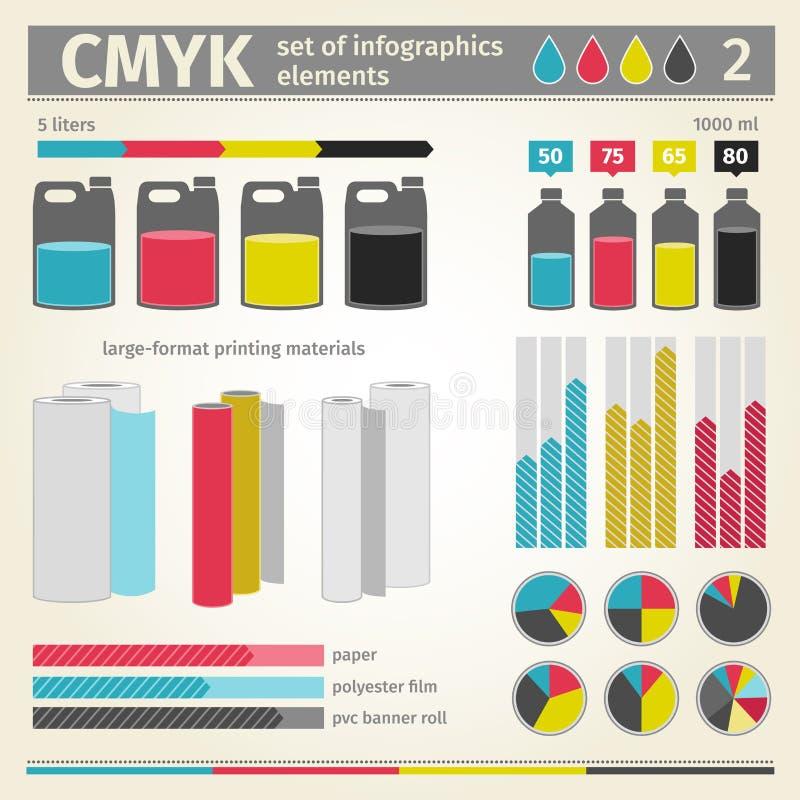 Vecteur d'Infographic CMYK illustration stock