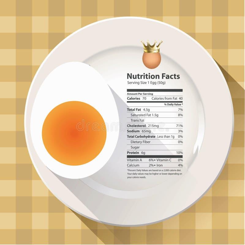 Vecteur d'oeuf de faits de nutrition illustration libre de droits