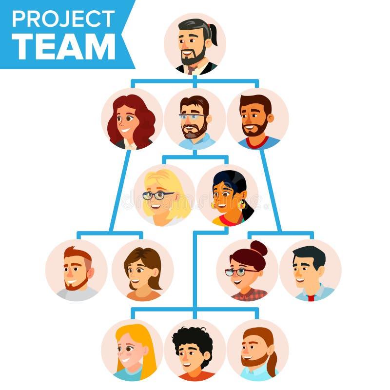 Vecteur d'organigramme de travail d'équipe Diagramme hiérarchique de société Arbre de graphique de communication Branches d'organ illustration libre de droits