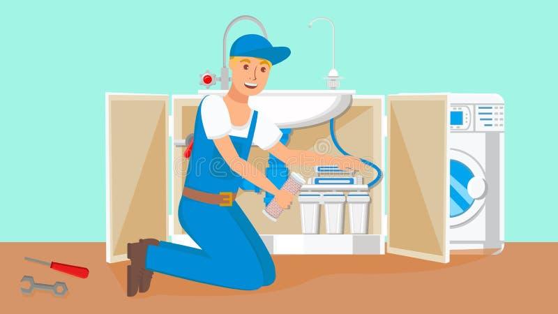 Vecteur de cartouches de Changing Water Filter de dépanneur illustration stock