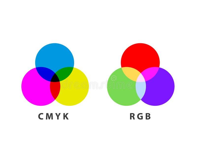 Vecteur de CMYK et de RVB illustration stock