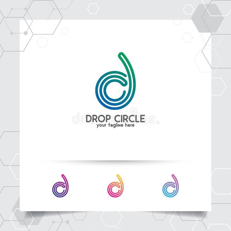 Vecteur de conception de logo de finances d'affaires avec le concept de la ligne lettre D de spirale pour le marketing, la consul illustration de vecteur