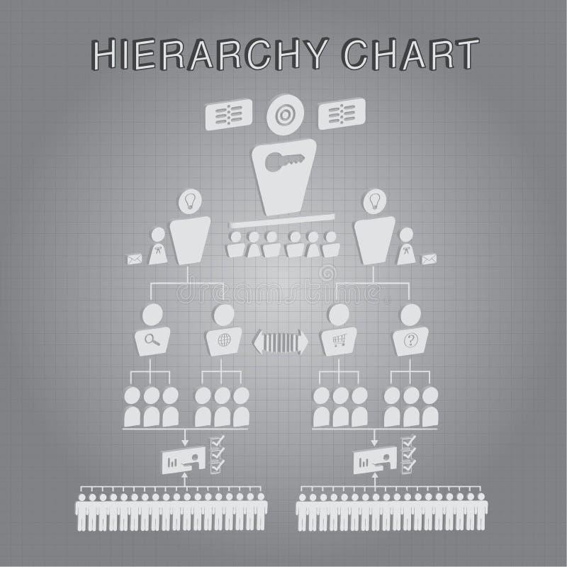 Vecteur de diagramme de hiérarchie organisationnelle illustration de vecteur
