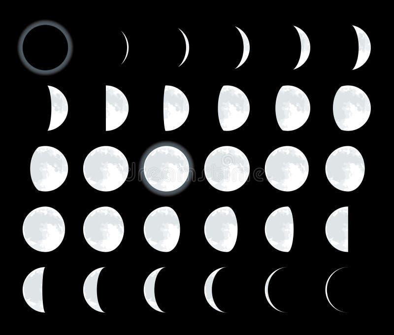 vecteur de lune illustration stock