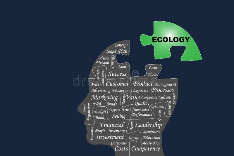 Vecteur de pensée écologique de concept d'affaires illustration libre de droits