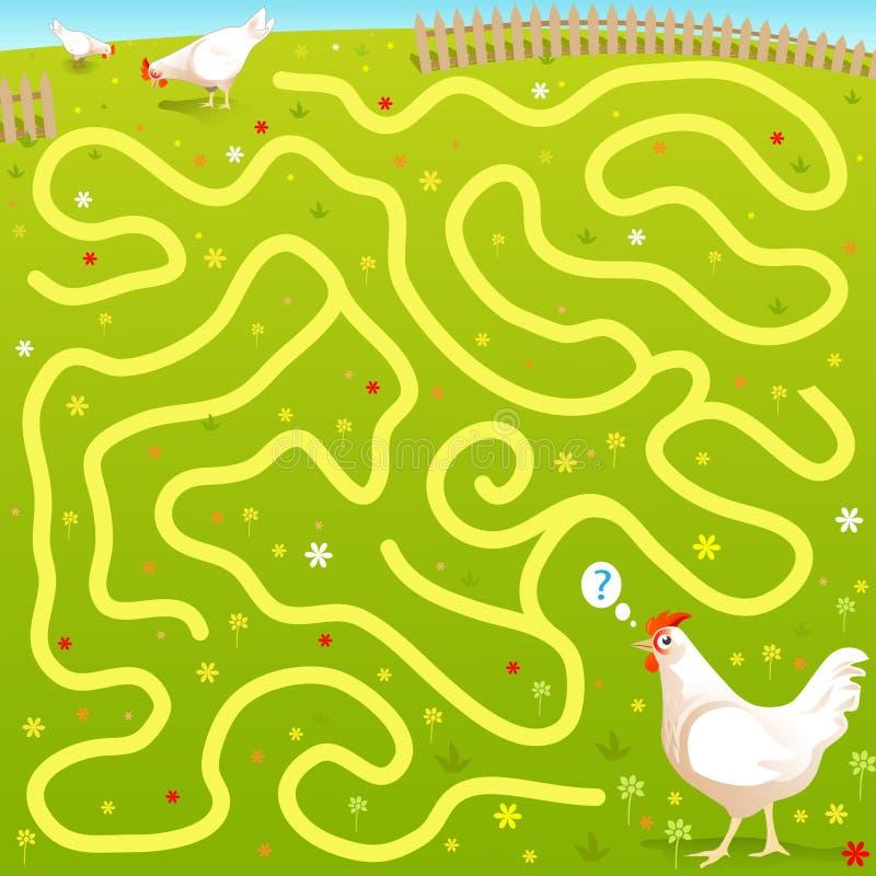 Vecteur drôle Maze Game : Le poulet de bande dessinée trouvent sa famille illustration stock